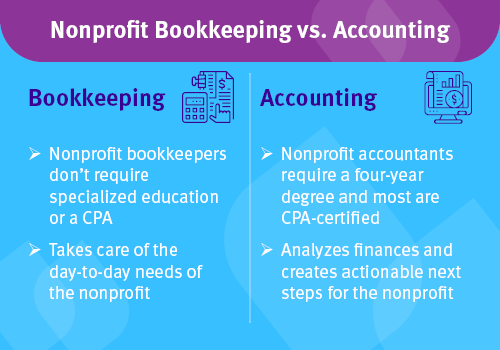 Nonprofit Bookkeepers vs. Accountants Chart